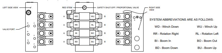 Troubleshooting Guide - Venco Venturo Industries LLC