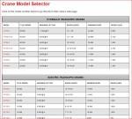 CraneModelSelectorGuide